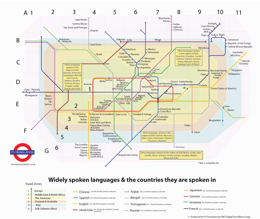 The Tube Languages Of The World Pictograph Zara Stone - World languages map